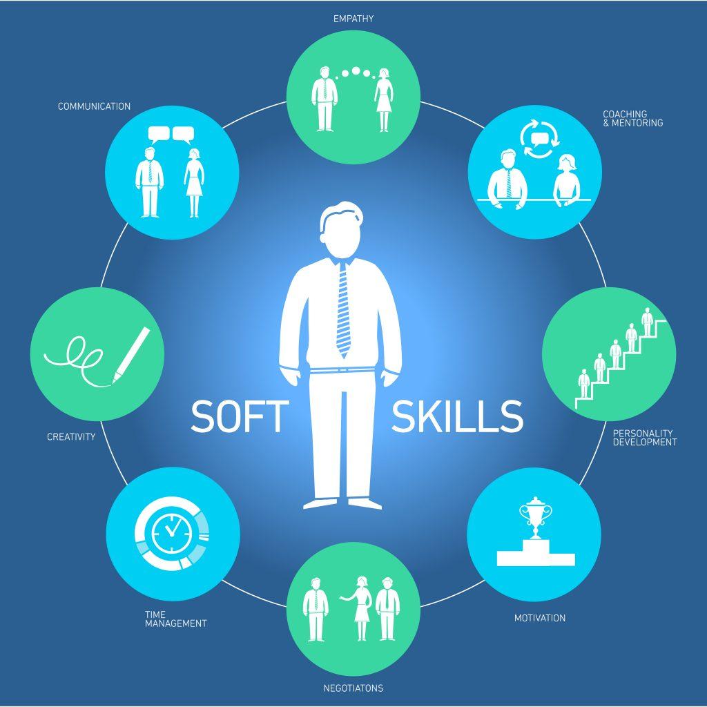 Soft skills charity millenials